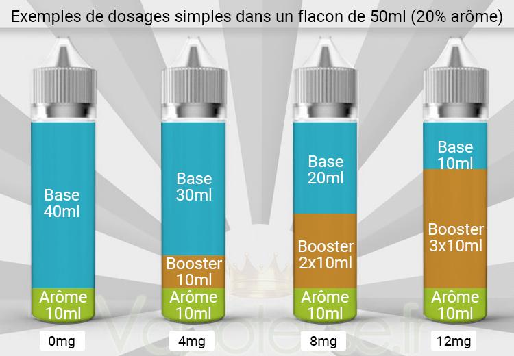 Dosage eliquide DIY dans flacon 50ml